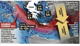 Τι συμβαίνει με τους πολλούς σεισμούς στην περιοχή μας -Η «προειδοποίηση» Παπαδόπουλου