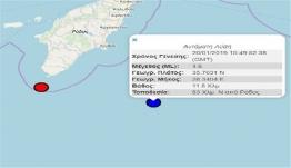 Ρόδος: Δύο σεισμοί 4,6 και 4,5 Ρίχτερ